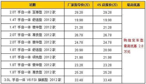 深圳昊天林一汽大众迈腾最高优惠2.8万