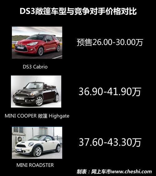 DS3敞篷版于4月上市 预售价格26万元起