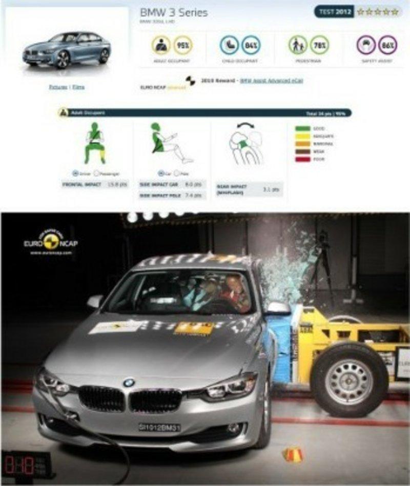系E NCAP碰撞试验上榜年度最佳车型高清图片