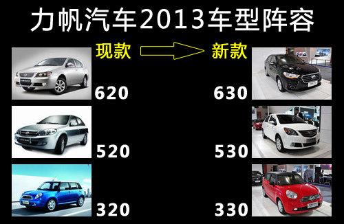 力帆3款新车年内发布 530上海车展上市