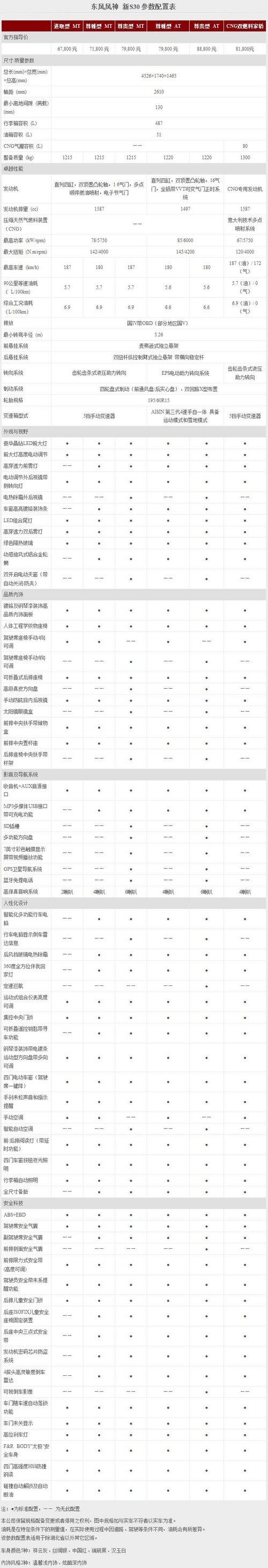 东风风神S30正式上市 非诚勿扰孟非代言