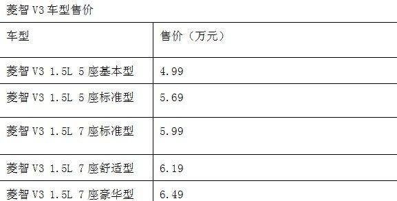 愚人节购东风风行菱智v3并不愚高清图片