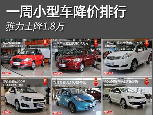 雅力士降1.8万 一周10款小型车降价排行