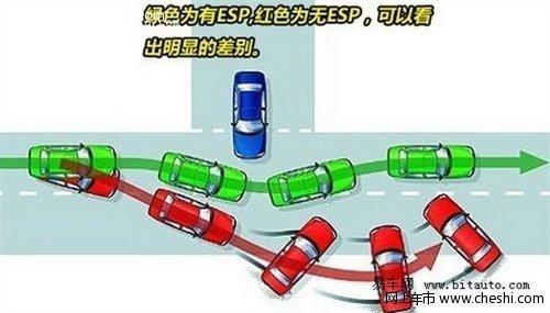 汕头金宏:广汽传祺GS5的电子稳定系统