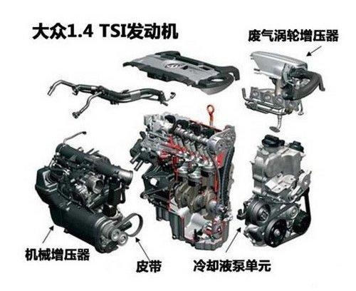 4 tsi 双增压(机械 涡轮)发动机 l4_翼搏_成都