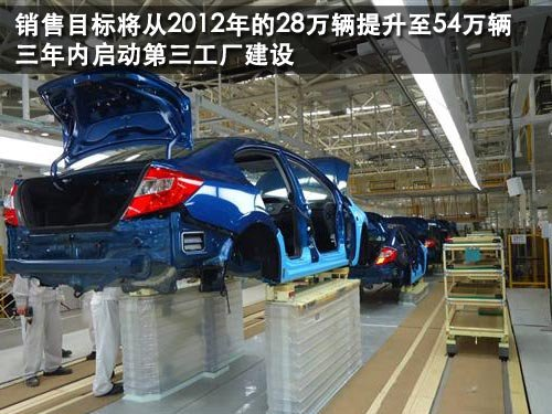 思铂睿明年换代 东本三年内将推6款新车