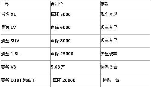 贺风行菱智蝉联mpv销量冠军 双节大特惠