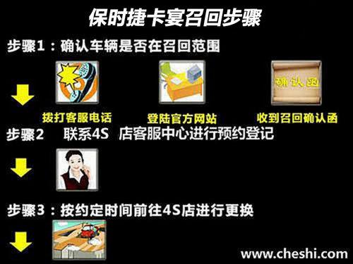 油表存在故障 保时捷卡宴在华召回218辆