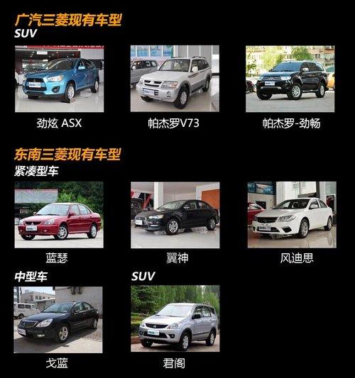 翼神两厢版或将国产 三菱汽车新车规划