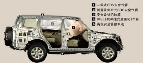 【图】14款进口帕杰罗承载式车身结构解析_汽车之家