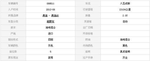 进口奥迪Q5 2.0T一口价仅售49.80万元