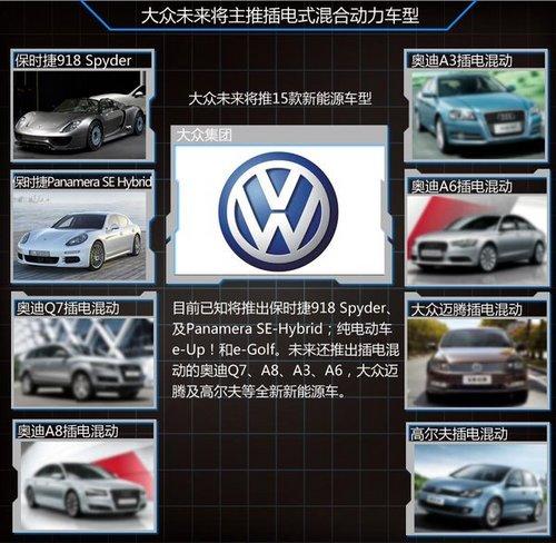 大众将引入15款混动动力及电动车国产化