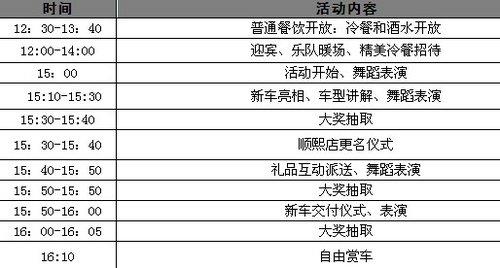 东莞顺熙讴歌 全新MDX上市发布会招募