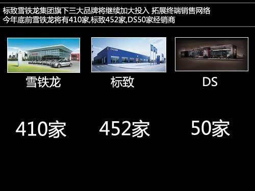 标致雪铁龙今年目标55万 明年推7款新车