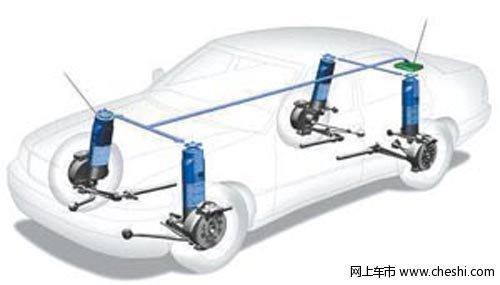 汽车减震器高清图片
