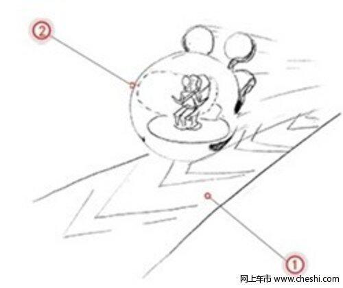未来会飞的汽车简笔画步骤