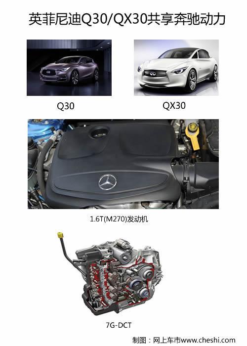 为中国市场而加长 英菲尼迪Q30明年推出