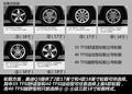 奥迪Q3轮胎轮毂尺寸介绍