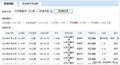 车友谈中华两厢骏捷frv油耗(图)