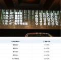 质量过硬东风风神H30上市 售价7.58万-9.98万元