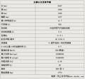 捷豹新XJ详细配置介绍