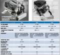 宝马3系GT配置曝光 6月上市/预售45万起