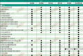 2012款丰田RAV4配置曝光