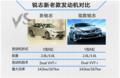 丰田新锐志加长 外观升级/发动机不变