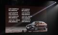 发动机不变 售16.76-24.76万元 斯柯达速派正式上市