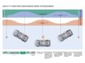 GLK300 操控:系统完备 不俗的弯道表现