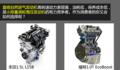 率先搭载新飞度 本田1.5L直喷发动机解析