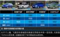 本田新飞度评测 外观小空间大的小车