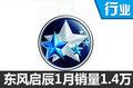 东风启辰1月销售1.4万辆 同比下降一成