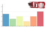 8月皮卡市场分析  9省同比上涨  长城市占率近40%