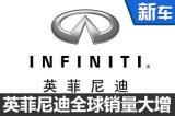 英菲尼迪一月销量破纪录 将在华推3新车