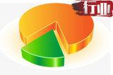 不畏淡季/国六 1-7月皮卡实销23万 增长10.61%