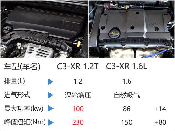 东风雪铁龙小型SUV搭1.2T 将于11月上市-图3