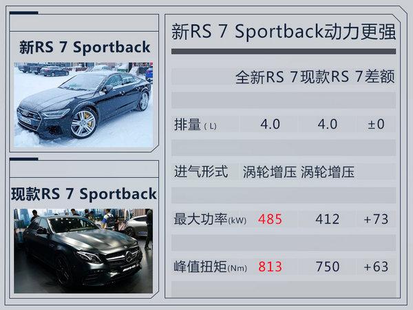 奥迪RS7 Sportback将换代 外观大改动力更强-图5