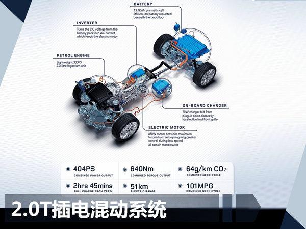 路虎揽胜星脉将新增插电混动版 竞争宝马X5-图2