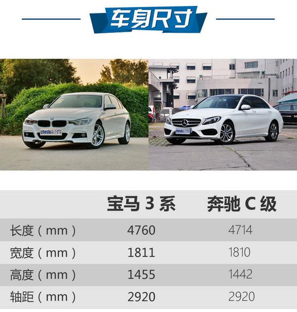 长轴也得带M 新款宝马3系对比奔驰C级-图2