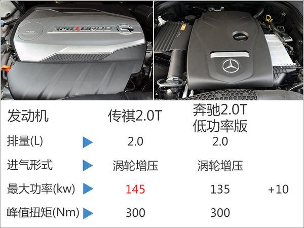 广汽传祺GS7搭2.0T 动力超奔驰GLC-图-图3