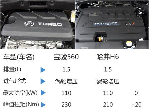 新宝骏560配置再升级 增双离合变速箱-图-图3