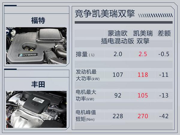 福特插电混动蒙迪欧11月17日首发 叫板凯美瑞-图1