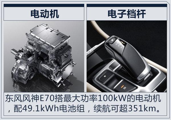 东风风神电动车E70正式上市 补贴后售13.98万起-图2