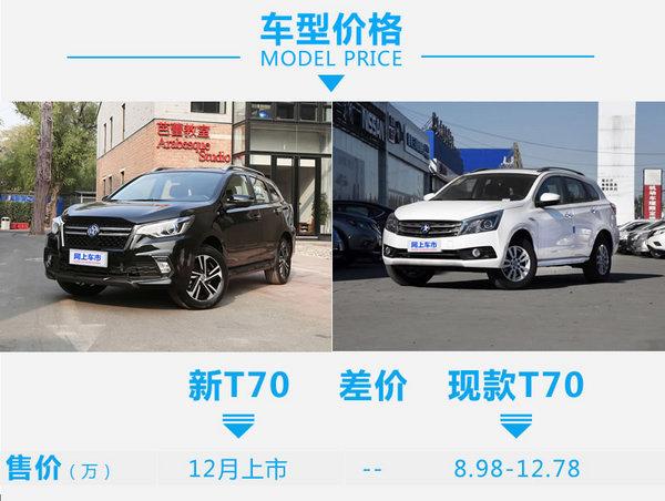 紧凑级SUV销量王看了会紧张?启辰T70新老对比-图2