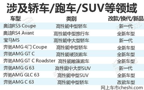 奔驰/宝马/奥迪9款性能车将入华 最快3.4s破百-图1