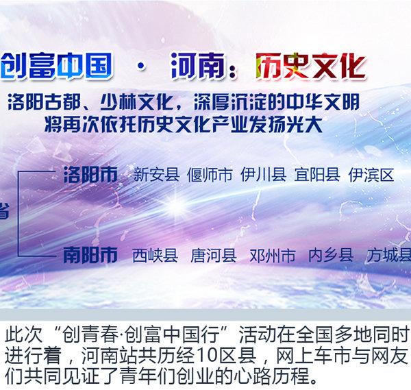 """""""创青春 创富中国行""""之河南省活动总结-图2"""
