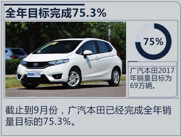 广汽本田1-9月销量突破51万 同比大增10.7%-图4
