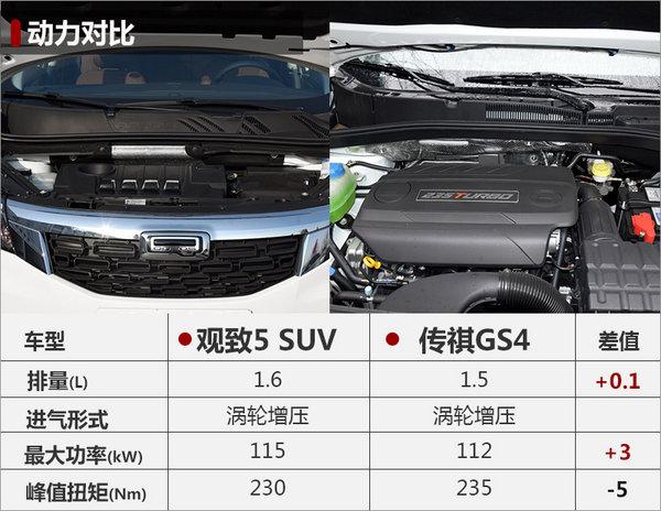 观致5SUV将推新款 采用电子式换挡杆(图)-图6