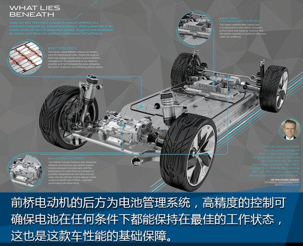 技术角度看未来 解析车展中的新动力系统-图9